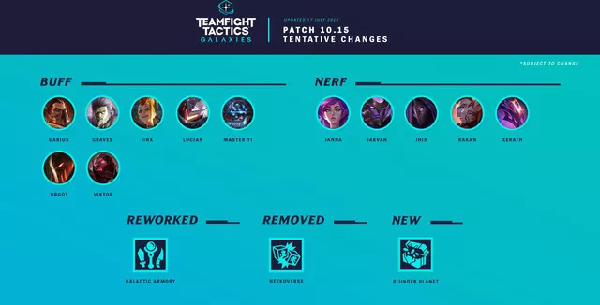 The strongest squads of Teamfight Tactics 10.15 patch