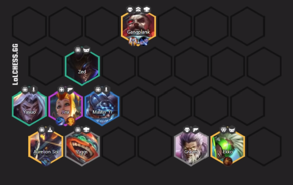 the strongest lineup in patch 10.16