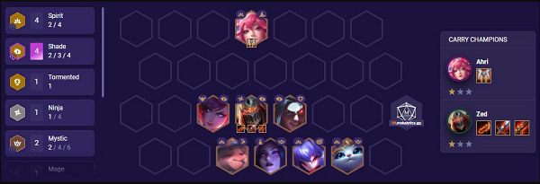 Teamfight Tactics: The Best TFT Team Comps in Patch 10.20